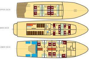 Caïque Afrodita-plan du bateau